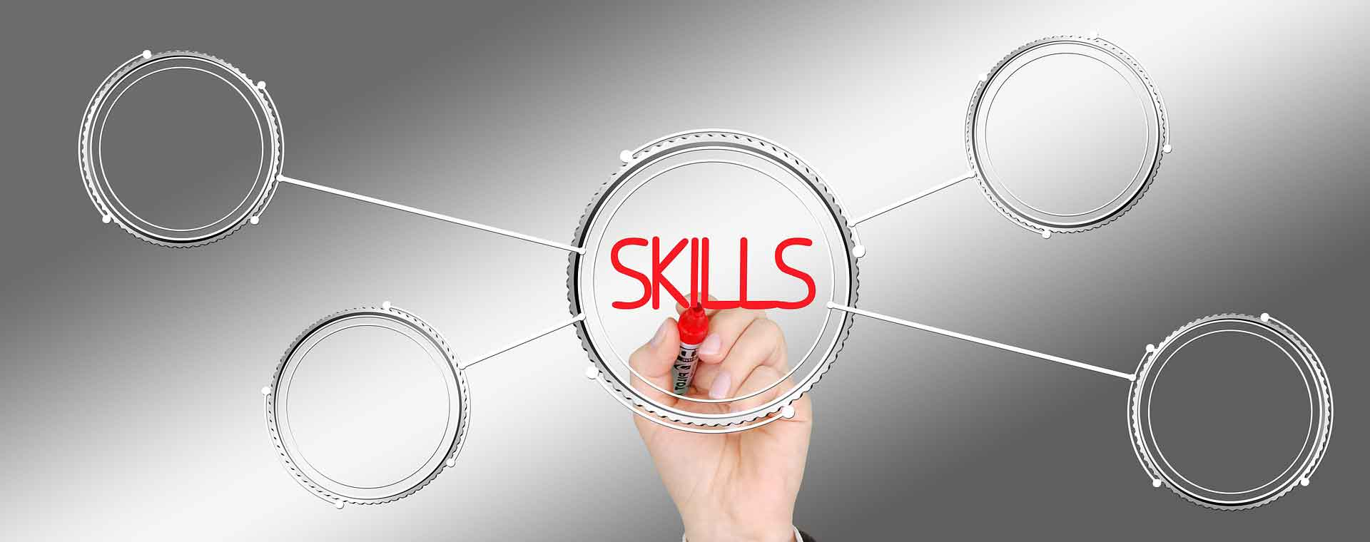 skills-competence-recrutement-fonction-rh-carriere-job