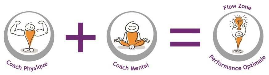 coaching-preparationmentale-sportifs-flowzone-performance-kazuki-mouscron-tournai